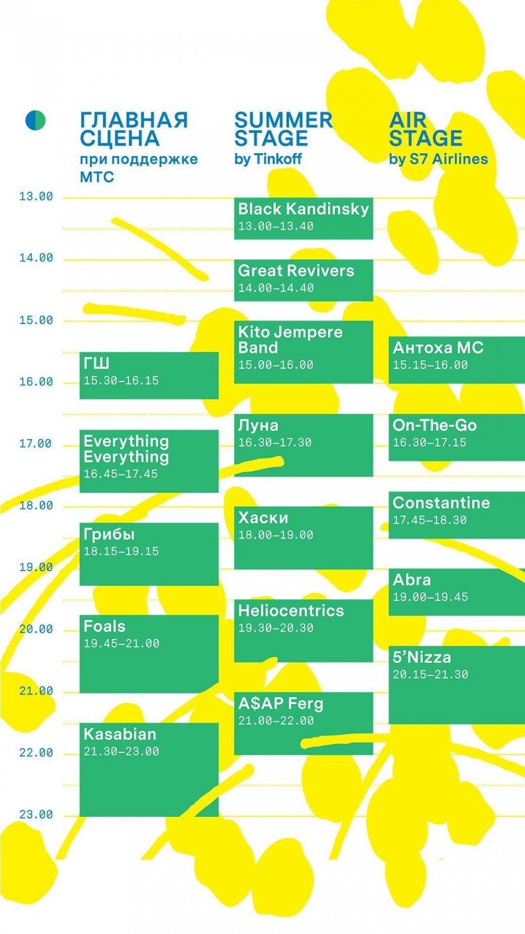 Событие дня: Пикник «Афиши». Список участников ирасписание выступлений
