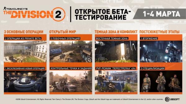 Photo of Ubisoft рассказала о контенте «беты» The Division 2 и наградах за участие в тесте