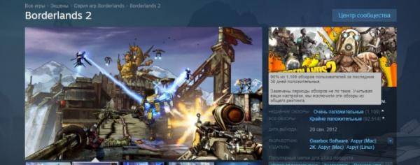 Photo of Borderlands оказалась первой серией в Steam, у которой сработала защита от бомбардировки дизлайками