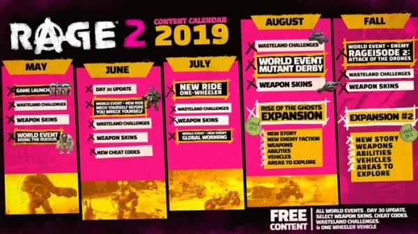 Rage 2 обзавелась планом поддержки на 2019 год2