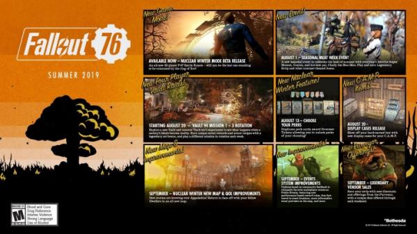 До конца сентября Fallout 76 получит новые карту для «Королевской битвы» и рейд0