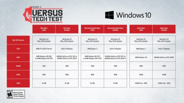Тестирование PvP в Gears 5 стартует 19 июля. Доступ получат все подписчики Xbox Game Pass и предзаказчики0