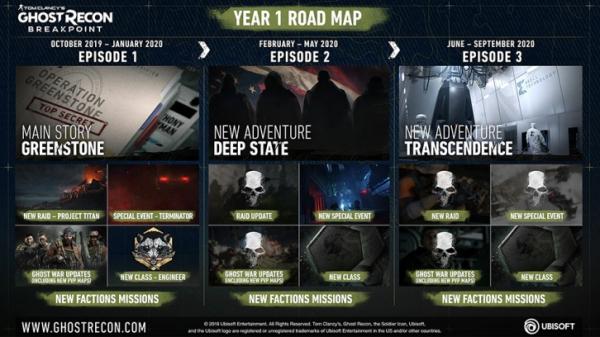 Новые классы, рейды и 10 часов сюжетного контента — план поддержки Ghost Recon: Breakpoint на год вперёд1